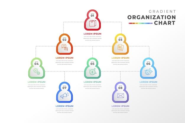 Schemat organizacyjny w stylu gradientu