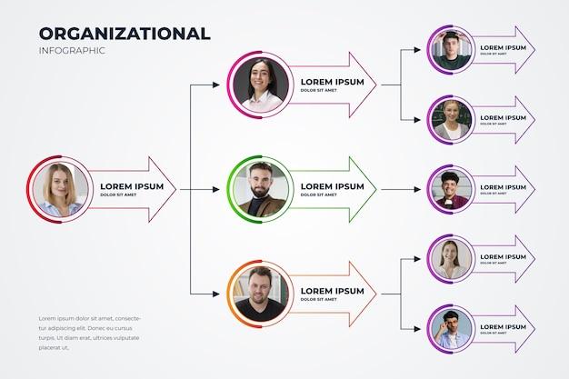 Schemat organizacyjny ze zdjęciem
