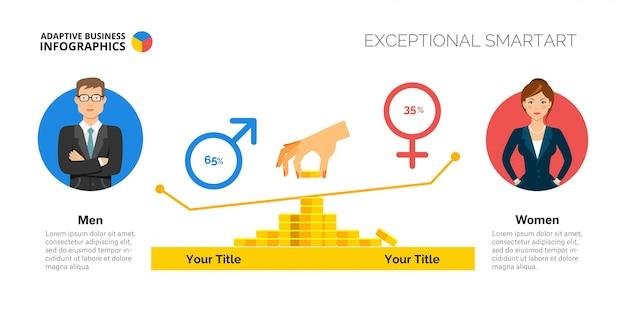 Schemat porównania płci szablon slajdu
