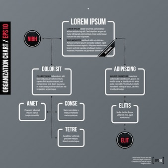 Schemat projektowania