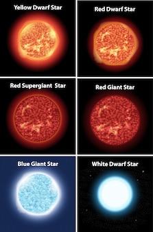 Schemat przedstawiający różne gwiazdy w galaktyce