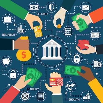 Schemat przepływów finansowych firmy ręce
