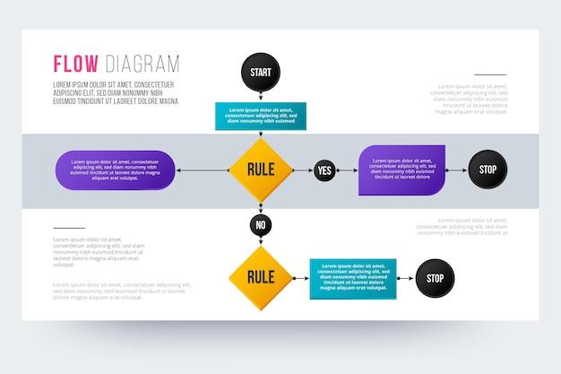 Schemat przepływu - koncepcja infographic