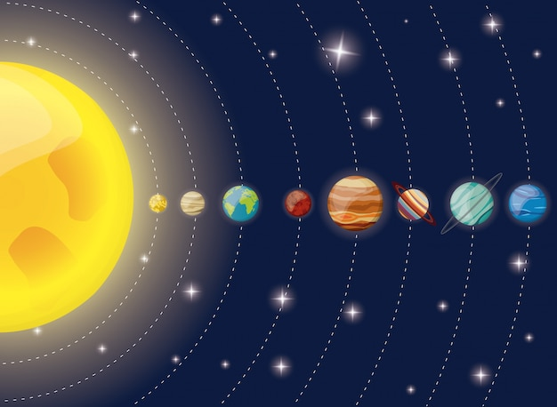 Schemat słońca planet układu słonecznego