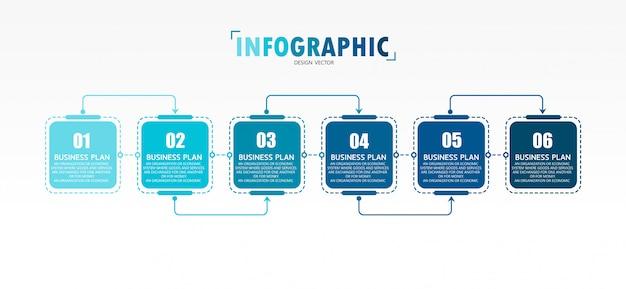 Schemat stosowany w badaniu studiów biznesowych w projektowaniu