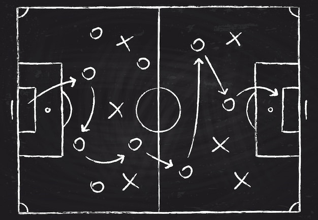 Schemat taktyczny gry piłkarskiej z piłkarzami i strzałkami strategicznymi.