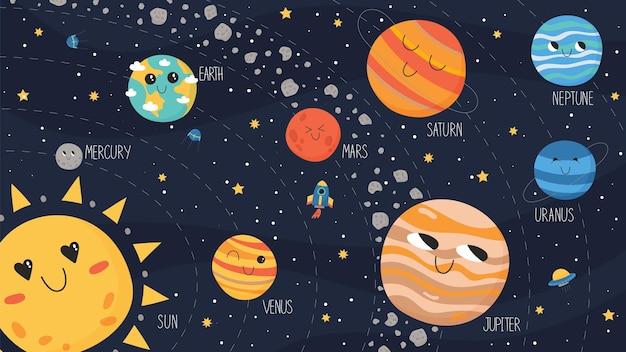 Schemat układu słonecznego w stylu kreskówki