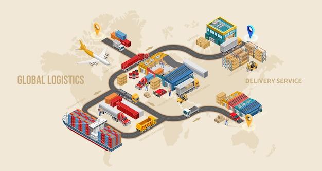 Schemat usługi dostarczania gruntów