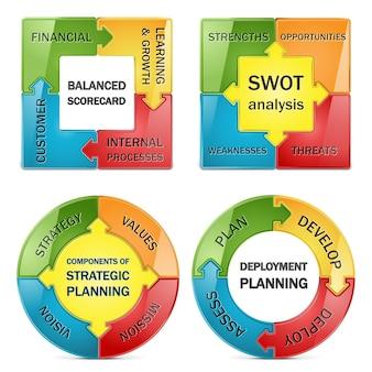 Schemat wektorowy zarządzania strategicznego