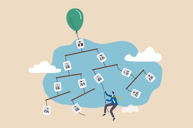 Ścieżka kariery lub szansa na pracę, promowana praca lub rozwój, aby odnieść sukces
