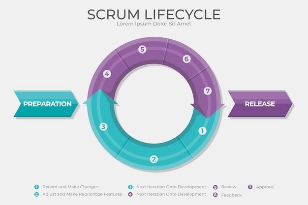 Scrum - koncepcja infographic