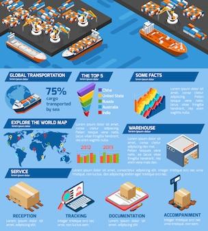 Seaport cargo transportation service infografika izometryczna