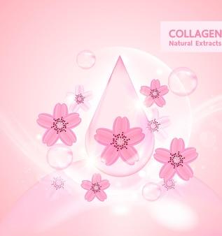 Serum sakura do wektora produktów kosmetycznych