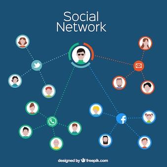 Sieć społeczna infografika