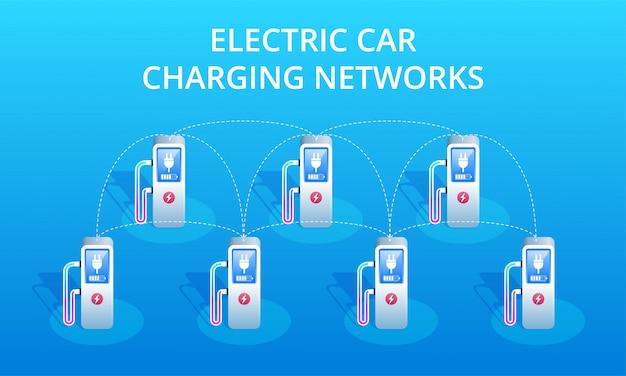 Sieci ładowania samochodów elektrycznych