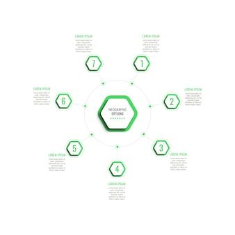 Siedem kroków okrągły szablon infografiki z zielonymi sześciokątnymi elementami na białym tle