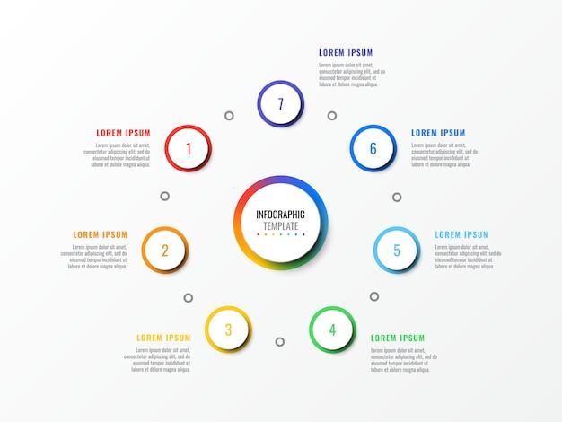 Siedem kroków projektowania układu plansza szablon z okrągłymi 3d realistycznych elementów. schemat procesu
