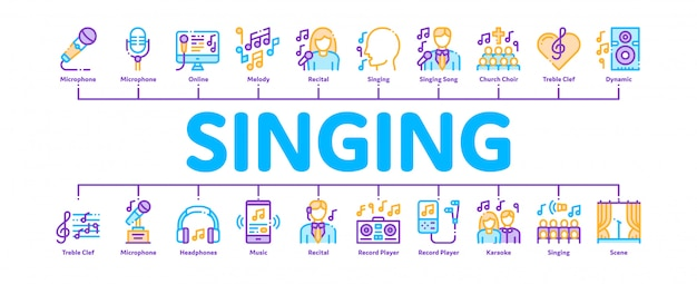 Singing song banner