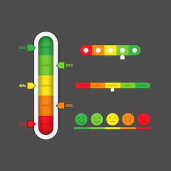 Skala ocen lub recenzje. wskaźnik poziomu koloru. szablon paska postępu. wektor eps 10