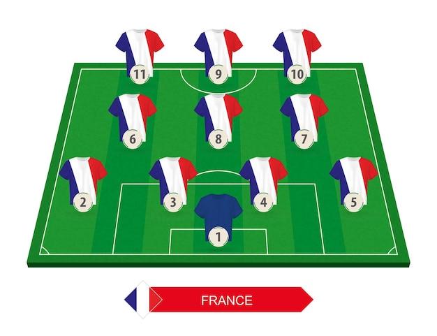 Skład drużyny piłkarskiej francji na boisko do piłki nożnej. europejskie rozgrywki piłkarskie