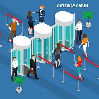 Skład identyfikacji dostępu do kabiny bramy