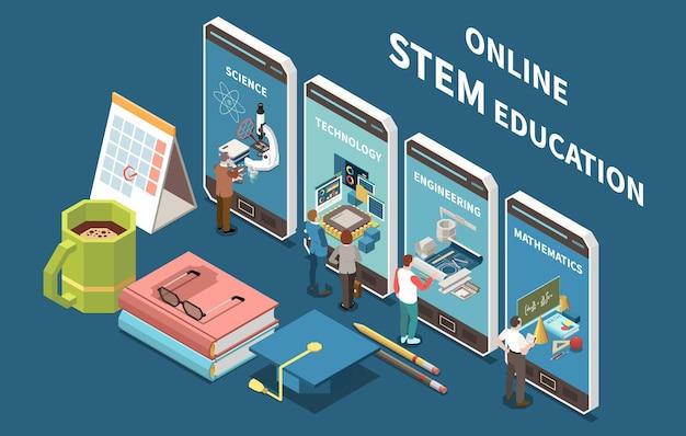 Skład izometryczny edukacji macierzystej online z nauką, technologią, inżynierią, matematyką, ekranami mobilnymi, podręcznikami do kawy