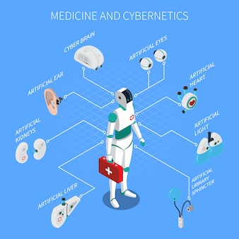 Skład izometryczny egzoszkieletu