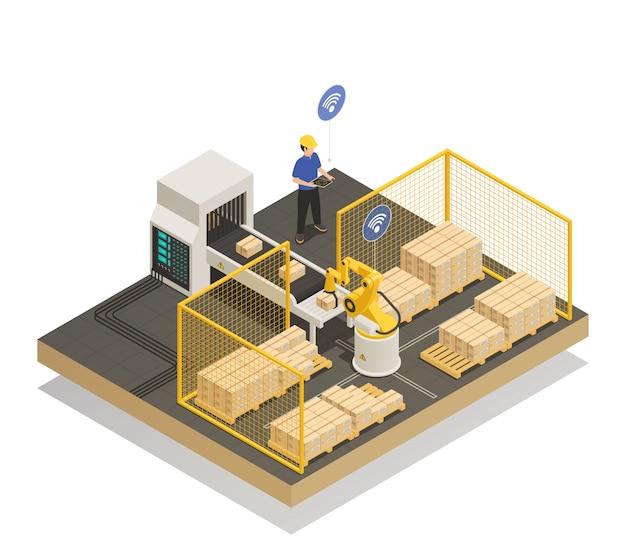 Skład izometryczny inteligentnego zautomatyzowanego wytwarzania