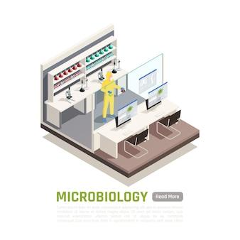 Skład izometryczny mikrobiologii z naukowcem w ilustracji kombinezonu ochronnego