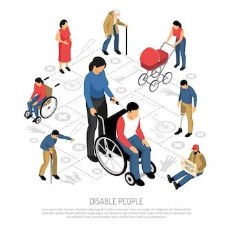 Skład izometryczny osób niepełnosprawnych z kobietami w ciąży na wózkach inwalidzkich na emeryturze i niewidomym