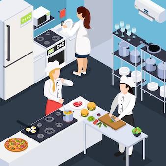 Skład izometryczny personelu domowego