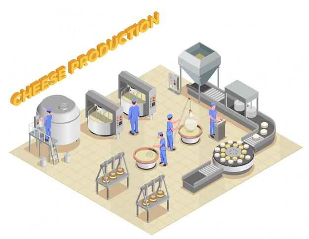 Skład izometryczny produkcji sera z elementami wyposażenia fabryki i personelu pracującego w procesie produkcyjnym