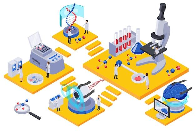 Skład izometryczny przyszłej technologii z postaciami naukowców, probówkami i sprzętem laboratoryjnym