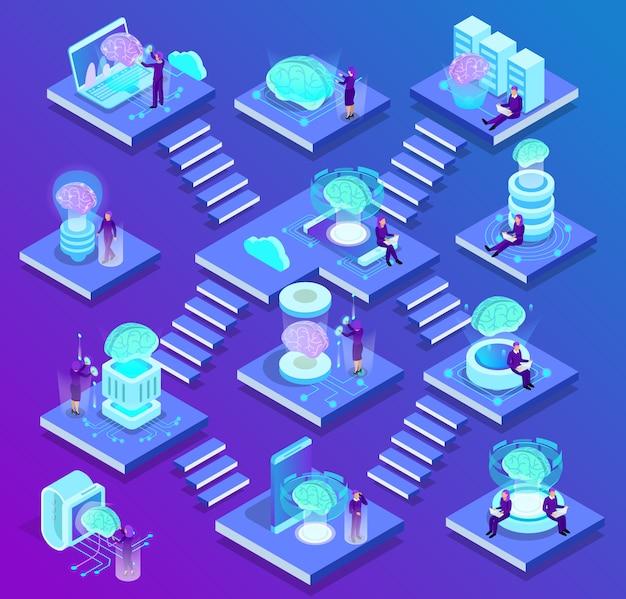 Skład izometryczny sztucznej inteligencji z zestawem świecących ikon opisujących przyszłość nauki i innowacji w technologiach cyfrowych