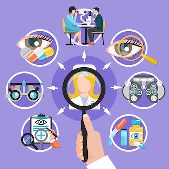 Skład koła okulistycznego ikony