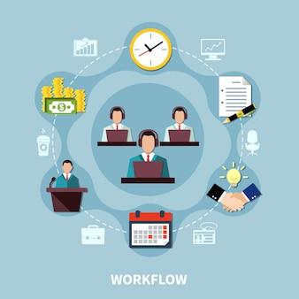 Skład koła procesów biznesowych