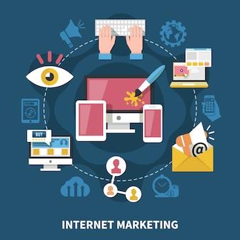 Skład marketingu online