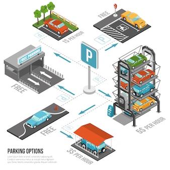 Skład parkingu samochodowego