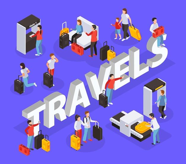 Skład podróżujących ludzi z kontrolą bezpieczeństwa i symbolami oczekiwania na ilustracji izometrycznej