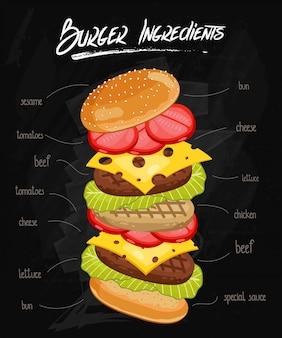 Składniki burgera na tablicy