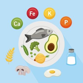 Składniki diety zawierające składniki mineralne – fakty