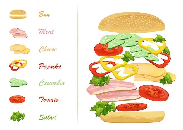 Składniki kanapki z tekstem