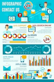Skontaktuj się z nami infografika