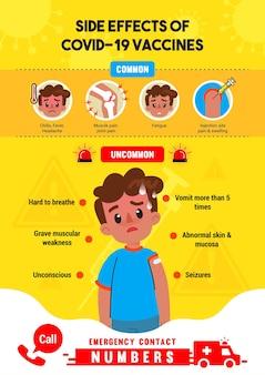 Skutki uboczne projektu plakatu infografiki o szczepionkach covid 19
