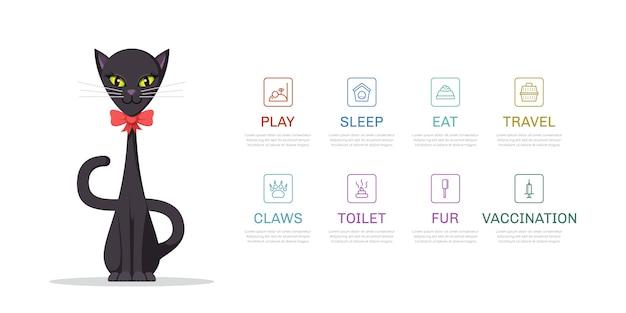 Śliczna ilustracja potrzeb kota. plansza szablon dla sklepu zoologicznego