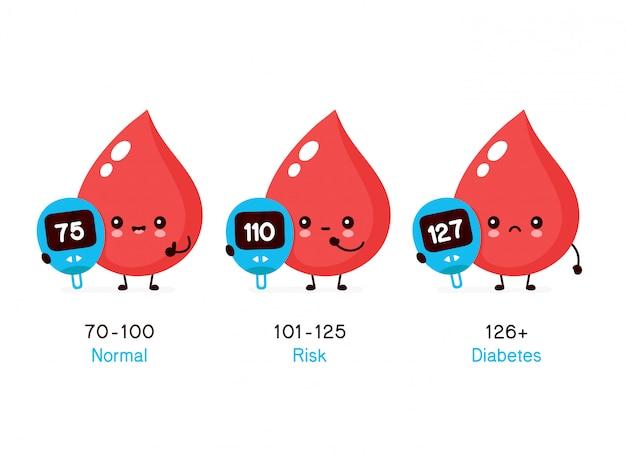Śliczna szczęśliwa kropla krwi z charakterem przyrządu do pomiaru glukozy. ikona ilustracja kreskówka płaski. pojedynczo na białym. poziom glukometru we krwi prawidłowy, ryzyka i cukrzycy