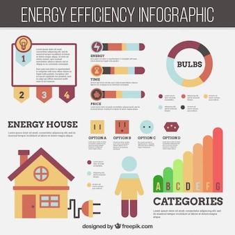 Śliczne efektywności energetycznej infografika