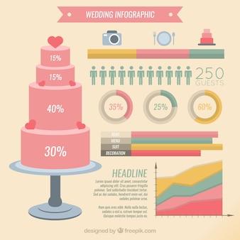 Śliczne infografia na ślub