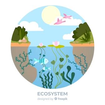 Śliczne tło ekosystemu
