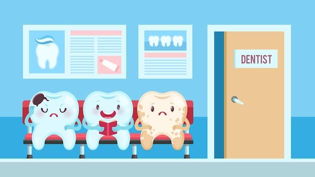 Śliczne zęby w klinice dentystycznej. poczekalnia dentystyczna z rozdrażnionymi i uśmiechniętymi pacjentami, zdrowy i bolący ząb z różnymi emocjami. gabinet stomatologiczny dla dzieci medycznych dla koncepcji wektor kreskówka plakat